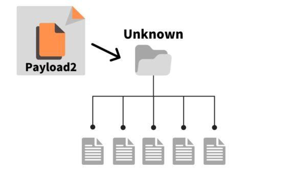 iPhone7をもとの状態に戻すためのIPCCファイルの作成手順
